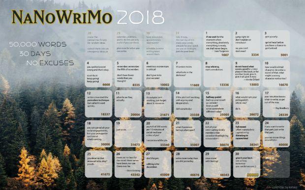 La imagen muestra un calendario con los días de noviembre para distribuir la escritura de la novela